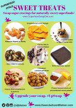 Superfood Sweet Treats