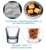 7 Healthy Repurposing Tricks