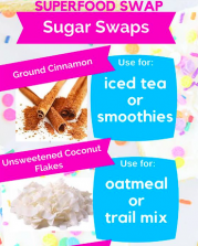 Sugar Swaps