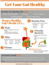 Get Your Gut Healthy