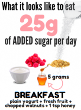 What 25g of Added Sugar Looks Like