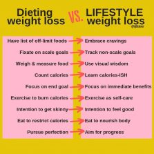 Lifestyle Weight Loss