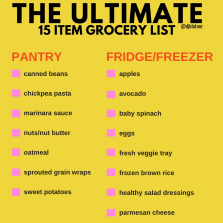 The Ultimate 15 Item Grocery List
