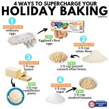 4 Ways to Supercharge your HOLIDAY BAKING