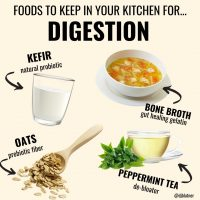Foods to keep in your kitchen for digestion