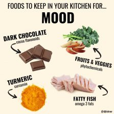 Foods To Keep In Your Kitchen For MOOD