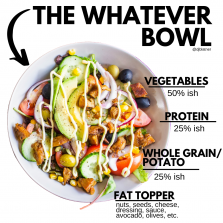 The Whatever Bowl