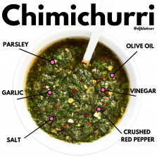 Simple Chimichurri Sauce