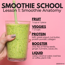 Smoothie School Lesson 1: Smoothie Anatomy