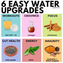 6 Easy Water Upgrades
