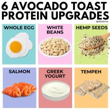 6 Avocado Toast Protein Upgrades