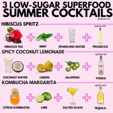 Superfood Summer Cocktails