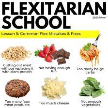 FLEXITARIAN SCHOOL Lesson 5: Common Flex Mistakes & Fixes