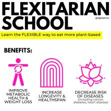 FLEXITARIAN SCHOOL Lesson 1: Flex 101